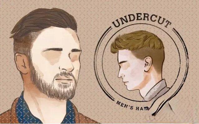 男生一言不合就变帅  2021这十款男士发型正流行