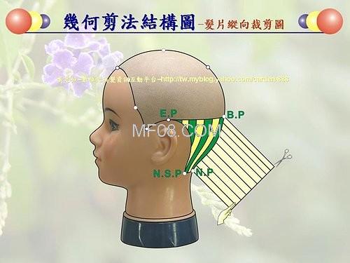 谈发型设计『几何剪法结构图』呈现的类型