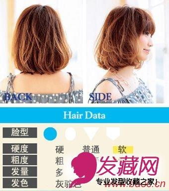 什么发型适合小脸,脸小女生适合的发型(4)