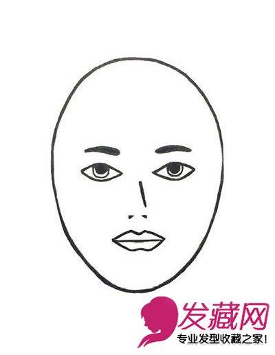 可爱娃娃脸型简笔画