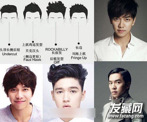 男生发型也看脸 发型与脸型正确搭配(4)图片