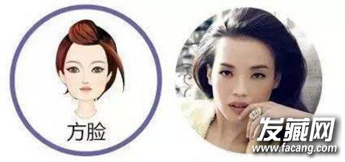 发型网 流行发型 刘海发型 > 齐刘海很适合长脸型发型 最新发型与脸型图片