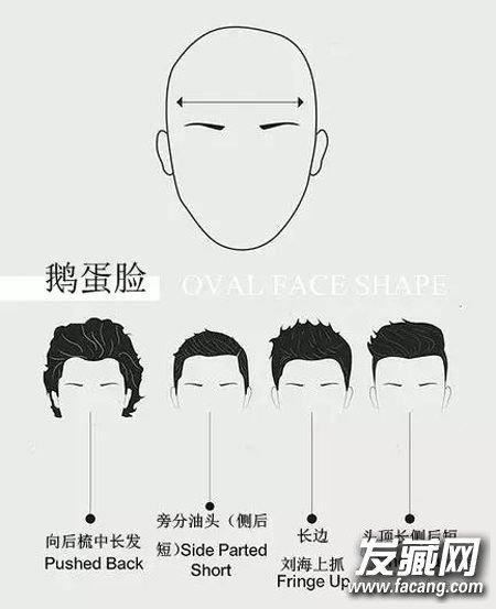 男士7种脸型发型搭配 找找适合自己那一款!男士365bet与脸型搭配