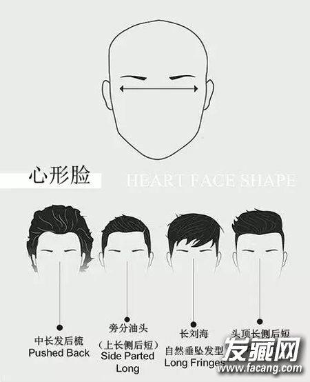男士发型设计与脸型搭配