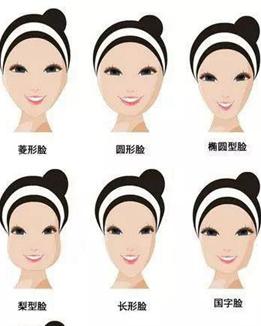 以唐嫣宋慧乔为模板 讲解三种常见脸型的发型搭配