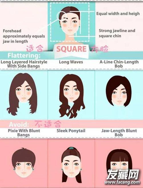 国民女神高圆圆齐刘海发型 明星示范各脸型正确发型(5)图片