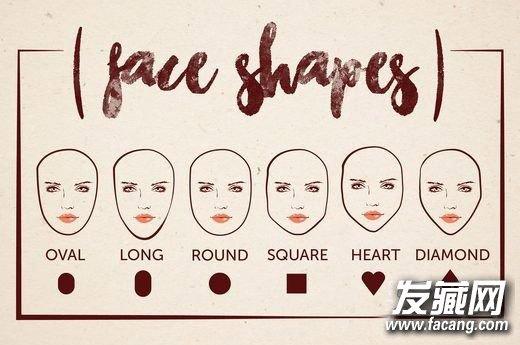 什么脸型最适合留波波头?只说小脸那都是骗你的 什么脸型适合波波头