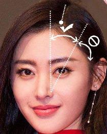 找到适合的分发比例 修饰脸型 提升自身气质